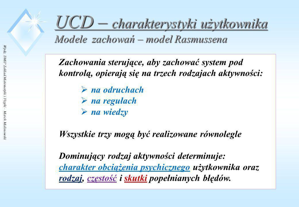 Wydz. BMiP Zakład Matematyki i Fizyki - Marek Malinowski Zachowania sterujące, aby zachować system pod kontrolą, opierają się na trzech rodzajach akty