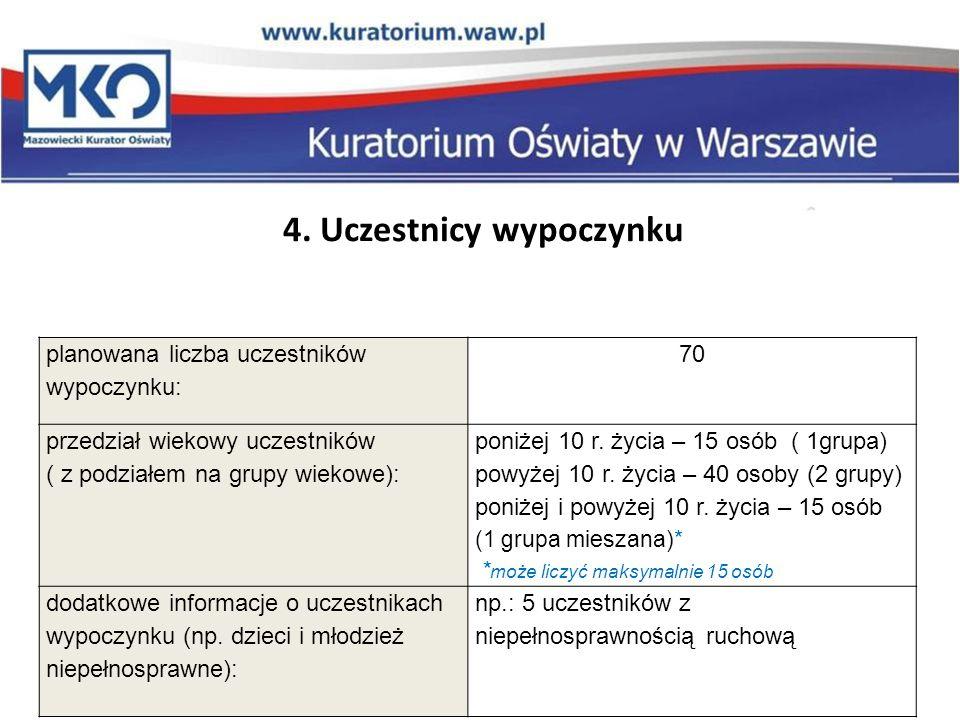 4. Uczestnicy wypoczynku planowana liczba uczestników wypoczynku: 70 przedział wiekowy uczestników ( z podziałem na grupy wiekowe): poniżej 10 r. życi