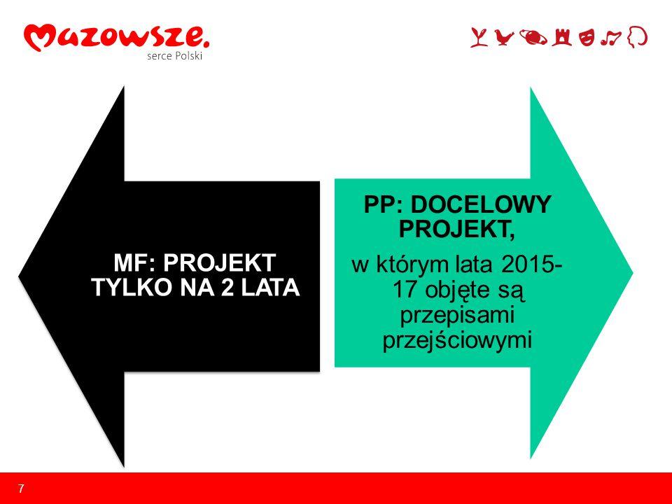 7 MF: PROJEKT TYLKO NA 2 LATA PP: DOCELOWY PROJEKT, w którym lata 2015- 17 objęte są przepisami przejściowymi