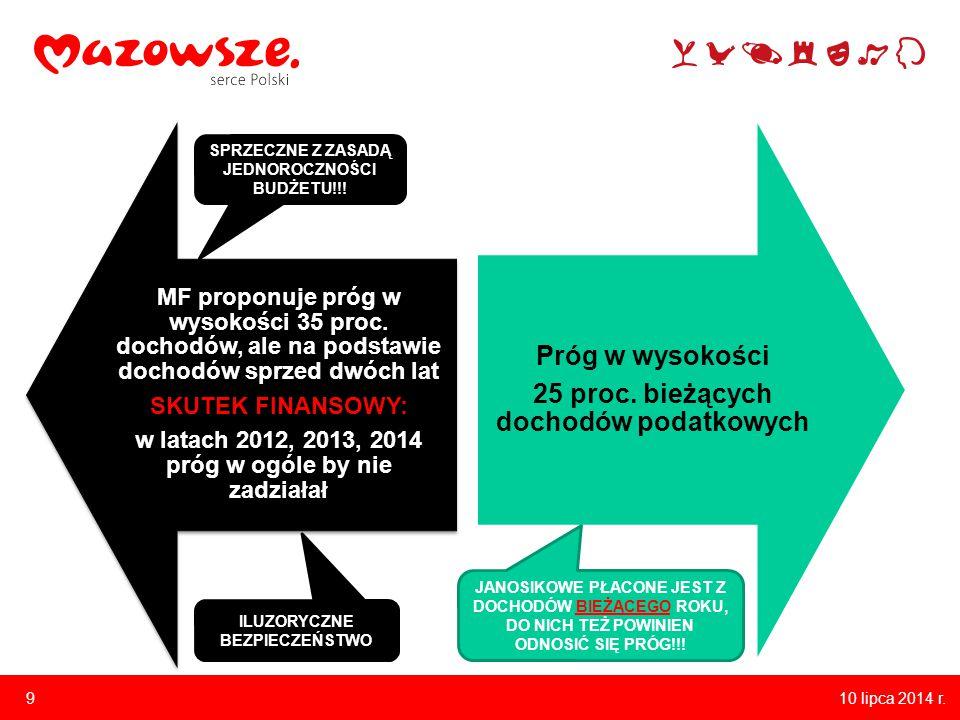 10 lipca 2014 r. 9 MF proponuje próg w wysokości 35 proc.