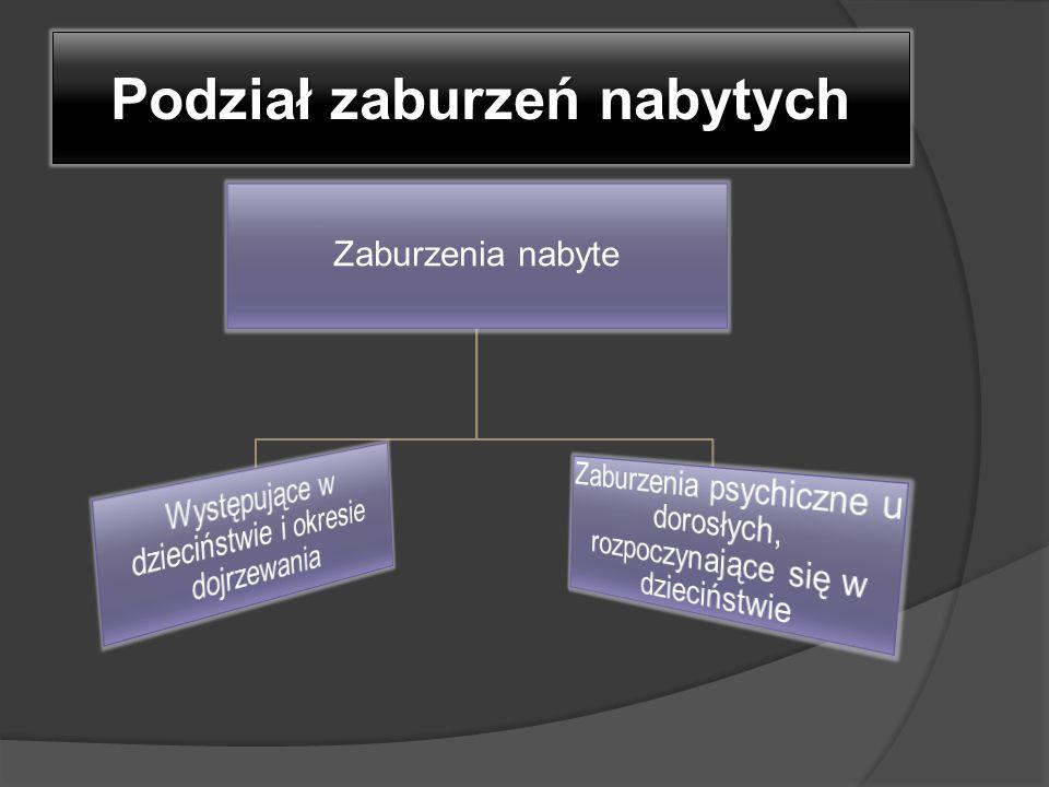 Zaburzenia nabyte rozpoczynające się w dzieciństwie i okresie dojrzewania NAZEWNICTWO:  ICD-10:Zaburzenie hiperkinetyczne  DSM-IV: Zaburzenie hiperkinetyczne z deficytem uwagi (Attention-deficit hiperactivity disorder - ADHD)