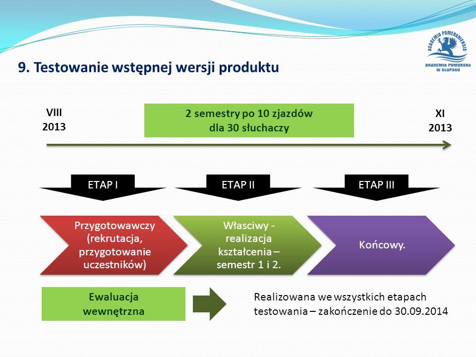 9. Testowanie wstępnej wersji produktu Przygotowawczy (rekrutacja, przygotowanie uczestników) Własciwy - realizacja kształcenia – semestr 1 i 2. Końco