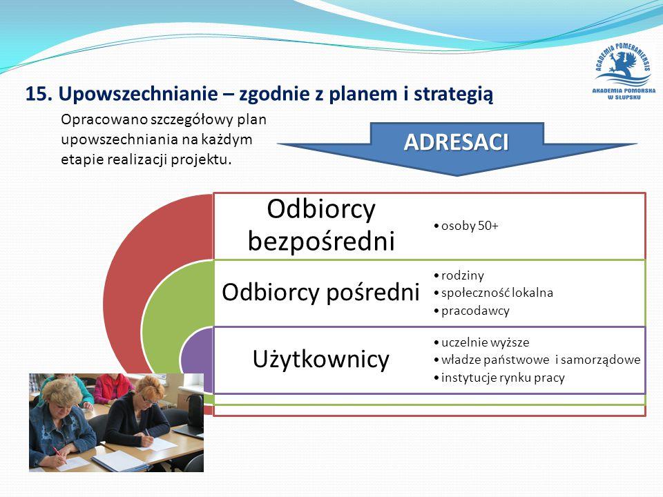 15. Upowszechnianie – zgodnie z planem i strategią Odbiorcy bezpośredni Odbiorcy pośredni Użytkownicy osoby 50+ rodziny społeczność lokalna pracodawcy