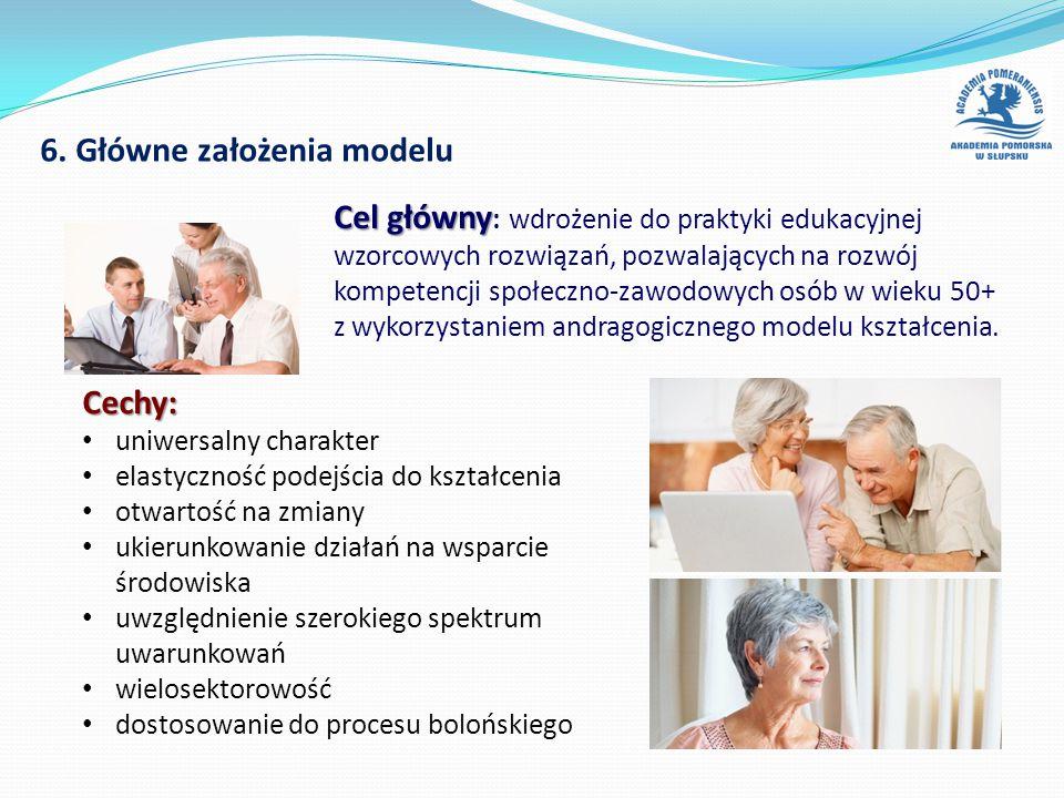 6. Główne założenia modelu Cel główny Cel główny : wdrożenie do praktyki edukacyjnej wzorcowych rozwiązań, pozwalających na rozwój kompetencji społecz