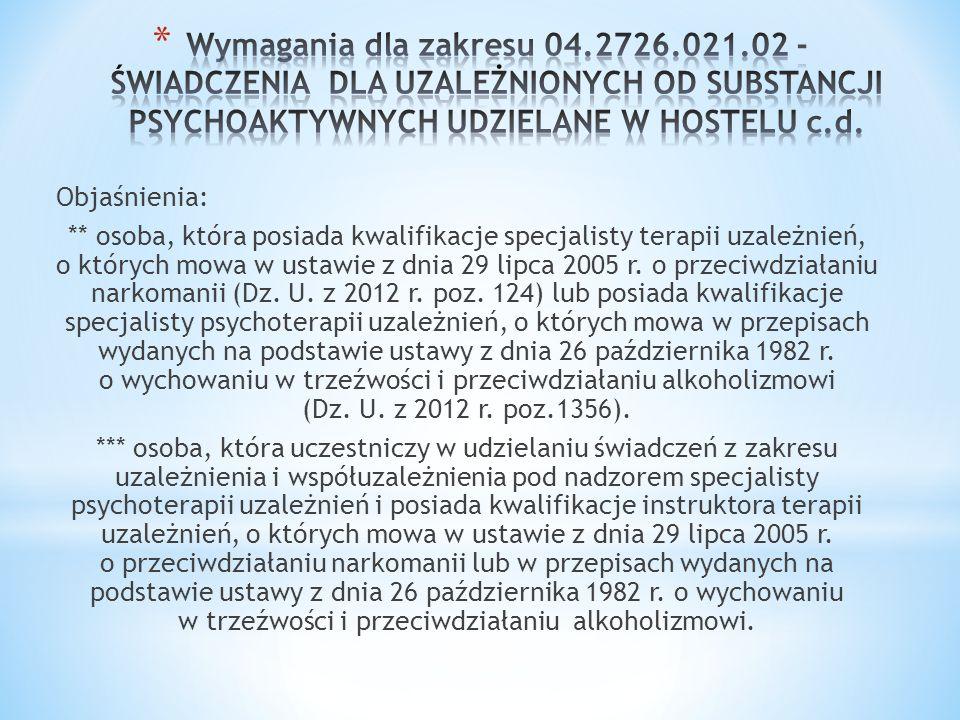 Objaśnienia: ** osoba, która posiada kwalifikacje specjalisty terapii uzależnień, o których mowa w ustawie z dnia 29 lipca 2005 r. o przeciwdziałaniu