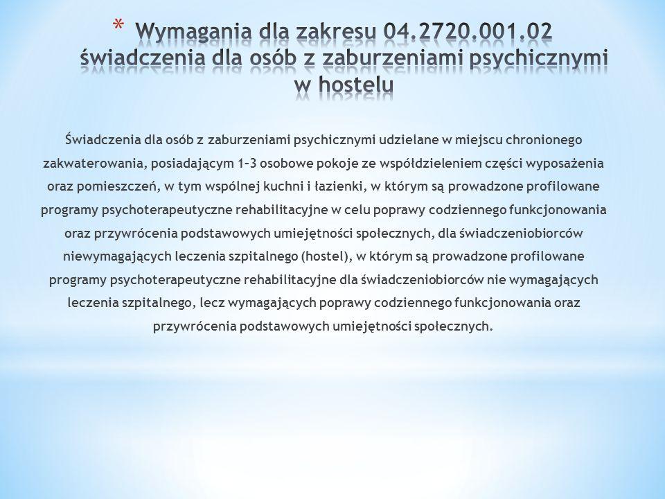 Świadczenia dla osób z zaburzeniami psychicznymi udzielane w miejscu chronionego zakwaterowania, posiadającym 1–3 osobowe pokoje ze współdzieleniem cz