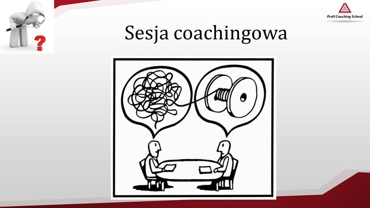 Sesja coachingowa