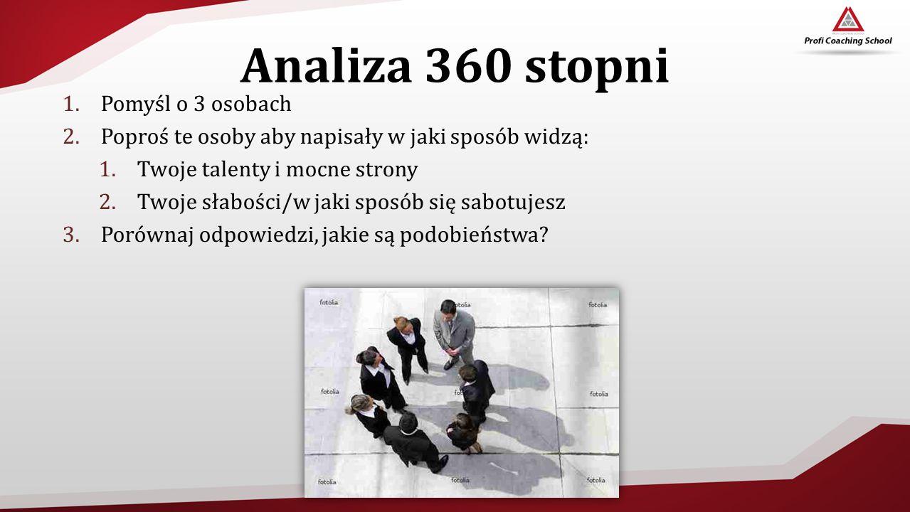Analiza 360 stopni 1.Pomyśl o 3 osobach 2.Poproś te osoby aby napisały w jaki sposób widzą: 1.Twoje talenty i mocne strony 2.Twoje słabości/w jaki spo