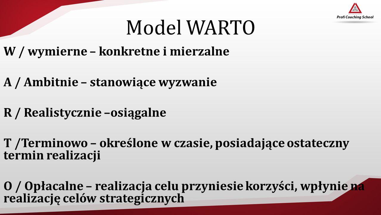 Model WARTO W / wymierne – konkretne i mierzalne A / Ambitnie – stanowiące wyzwanie R / Realistycznie –osiągalne T /Terminowo – określone w czasie, po