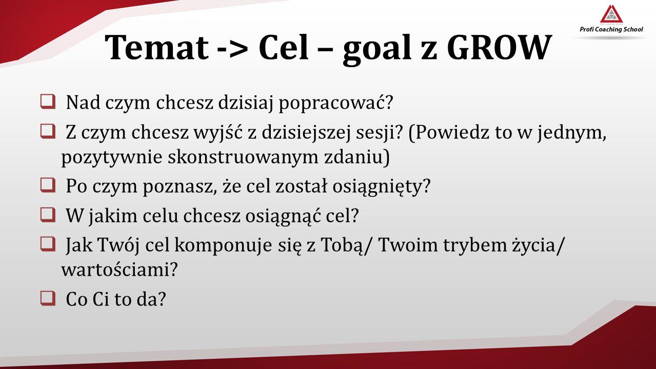 Temat -> Cel – goal z GROW  Nad czym chcesz dzisiaj popracować?  Z czym chcesz wyjść z dzisiejszej sesji? (Powiedz to w jednym, pozytywnie skonstruo
