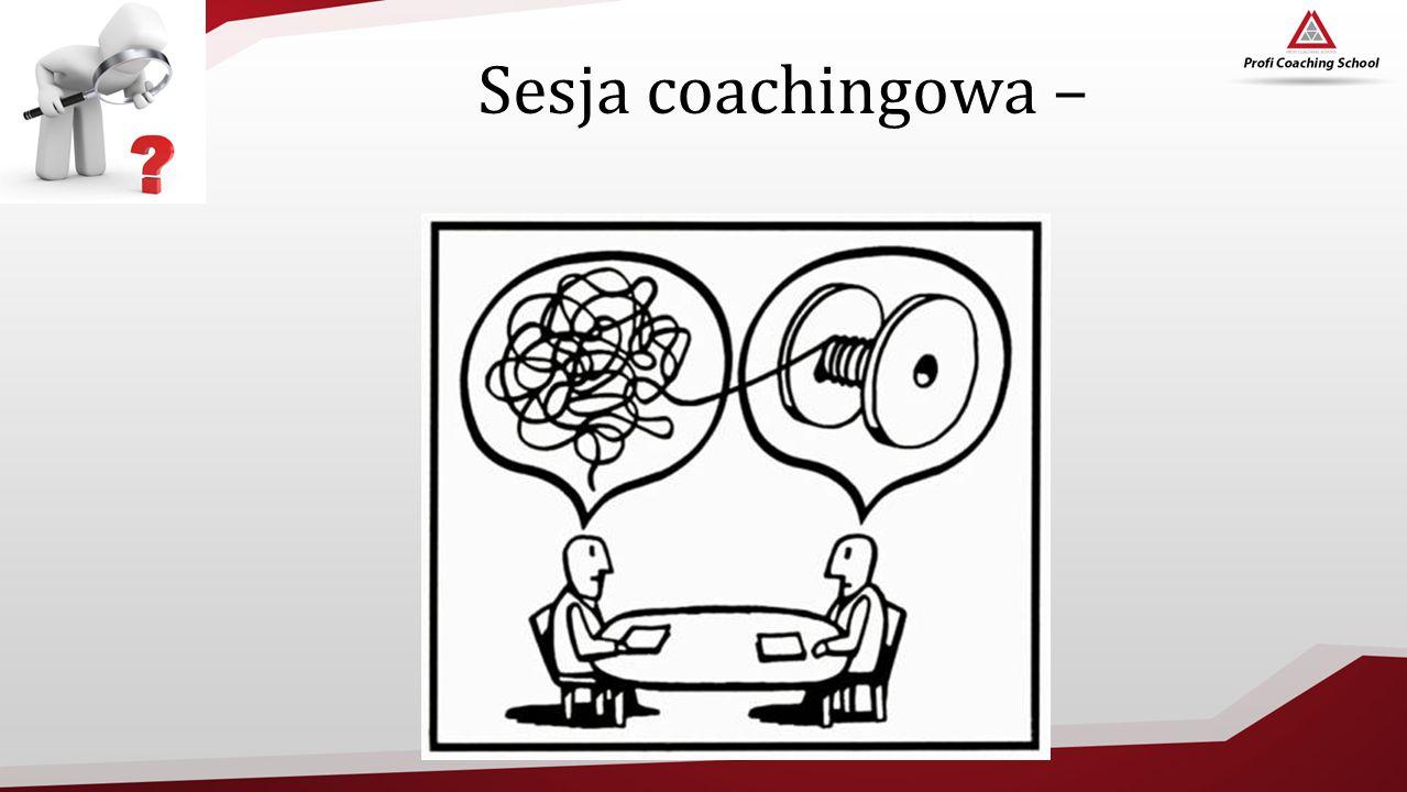 3. Informacja o długość procesu coachingowego (np. 10 spotkań i ewaluacja) - coaching to proces
