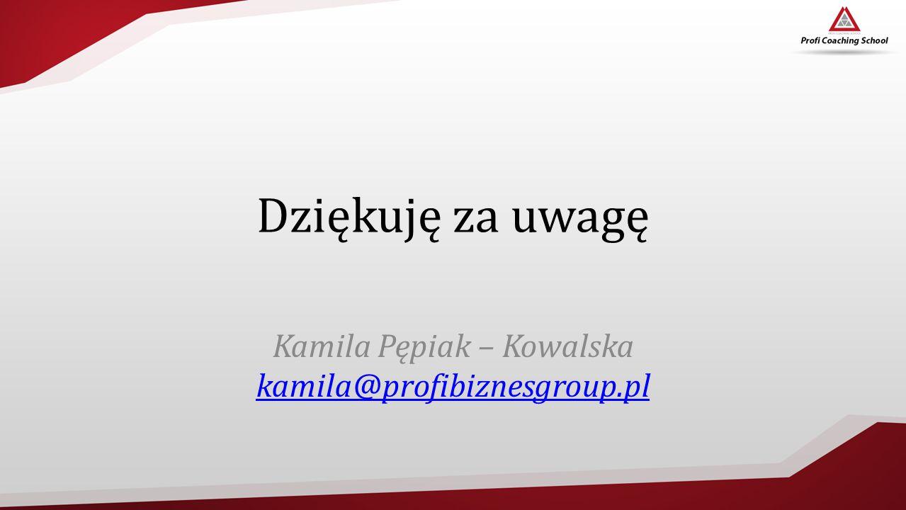 Dziękuję za uwagę Kamila Pępiak – Kowalska kamila@profibiznesgroup.pl