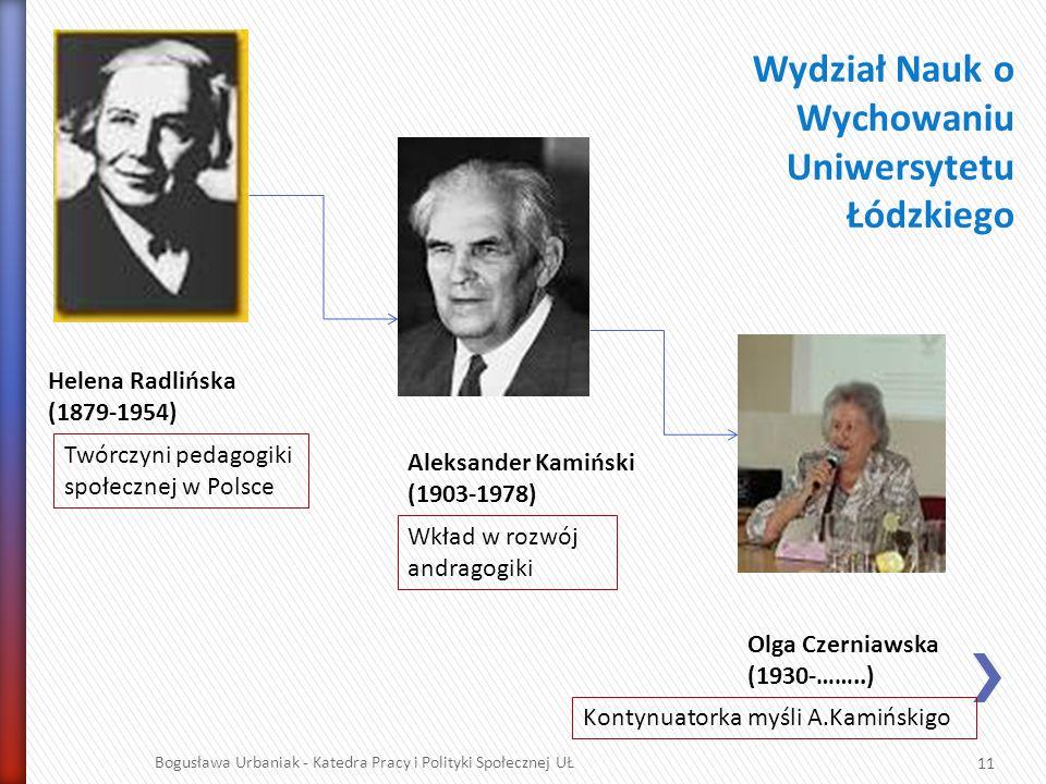 Bogusława Urbaniak - Katedra Pracy i Polityki Społecznej UŁ 11 Helena Radlińska (1879-1954) Twórczyni pedagogiki społecznej w Polsce Aleksander Kamińs
