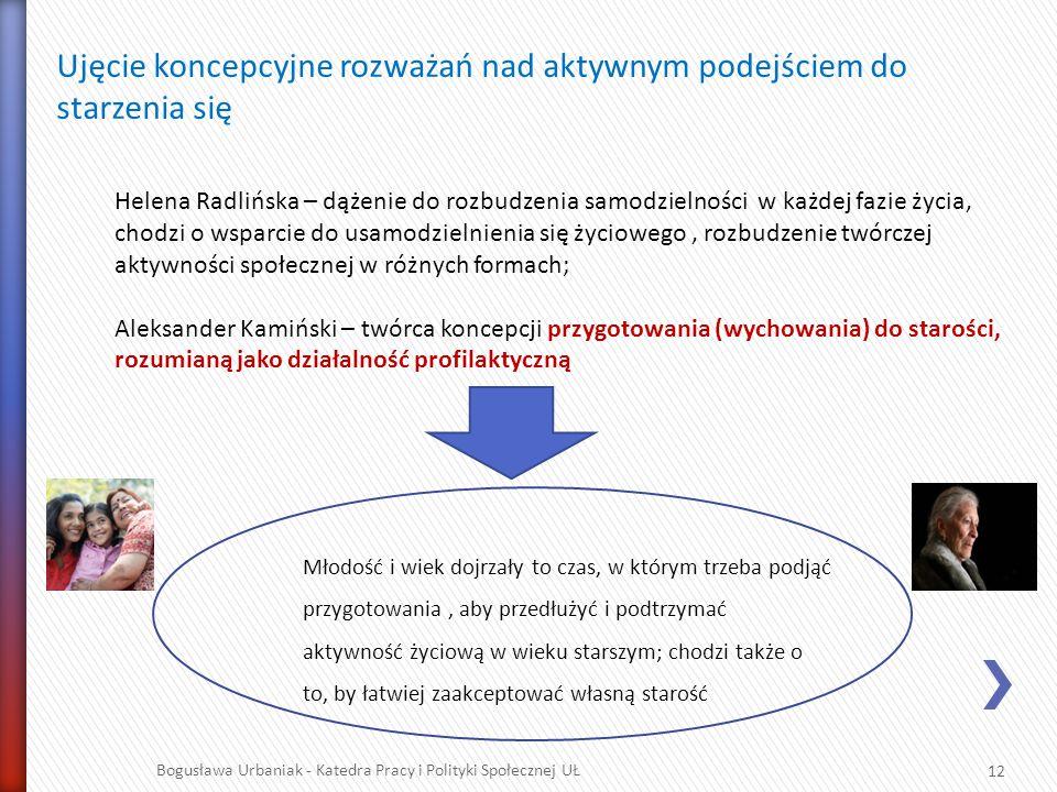12 Bogusława Urbaniak - Katedra Pracy i Polityki Społecznej UŁ Ujęcie koncepcyjne rozważań nad aktywnym podejściem do starzenia się Helena Radlińska –