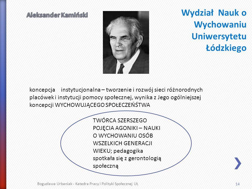 14 Bogusława Urbaniak - Katedra Pracy i Polityki Społecznej UŁ koncepcja instytucjonalna – tworzenie i rozwój sieci różnorodnych placówek i instytucji