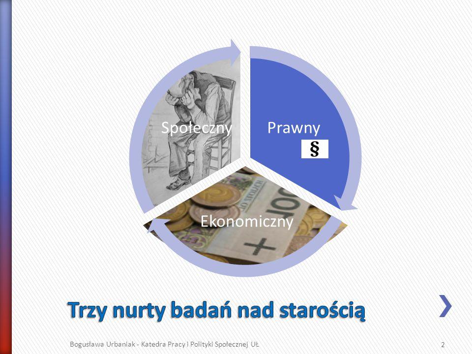 » Każdy z nurtów czerpał z osiągnięć myśli i wyników badań rozwijanych w ramach pozostałych nurtów Bogusława Urbaniak - Katedra Pracy i Polityki Społecznej UŁ 3 społeczny prawny ekonomiczny