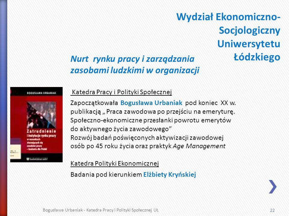 22 Bogusława Urbaniak - Katedra Pracy i Polityki Społecznej UŁ Wydział Ekonomiczno- Socjologiczny Uniwersytetu Łódzkiego Nurt rynku pracy i zarządzani