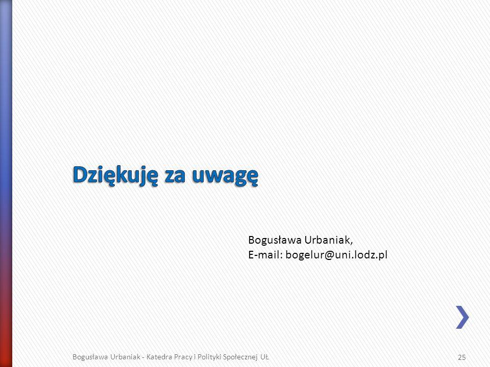 25 Bogusława Urbaniak - Katedra Pracy i Polityki Społecznej UŁ Bogusława Urbaniak, E-mail: bogelur@uni.lodz.pl