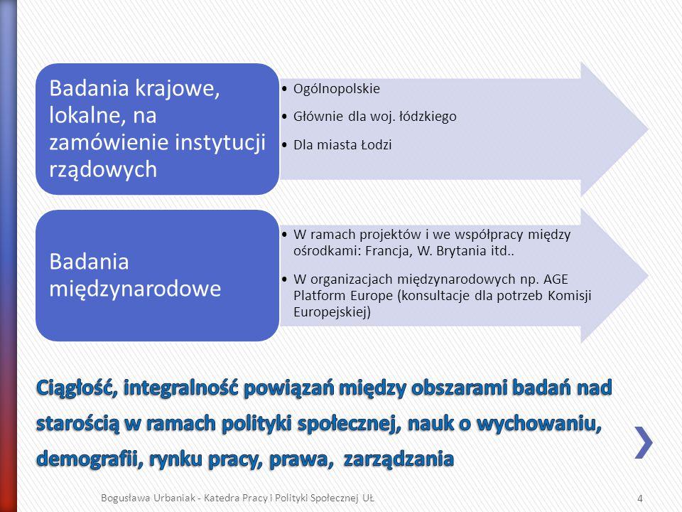 Ogólnopolskie Głównie dla woj. łódzkiego Dla miasta Łodzi Badania krajowe, lokalne, na zamówienie instytucji rządowych W ramach projektów i we współpr