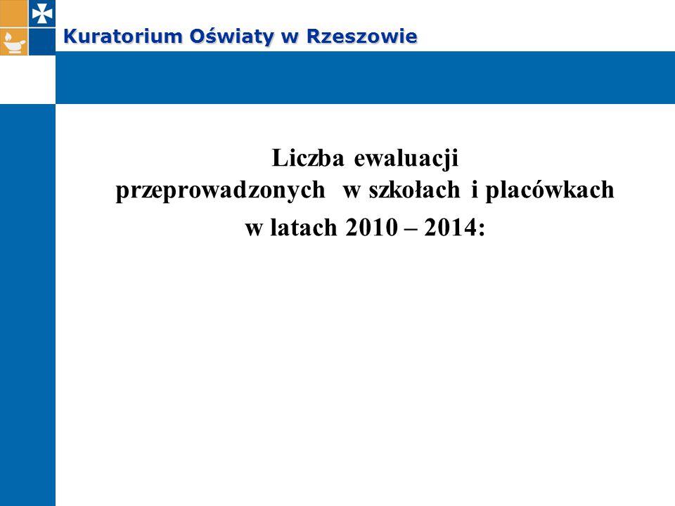 Kuratorium Oświaty w Rzeszowie Liczba ewaluacji przeprowadzonych w szkołach i placówkach w latach 2010 – 2014: