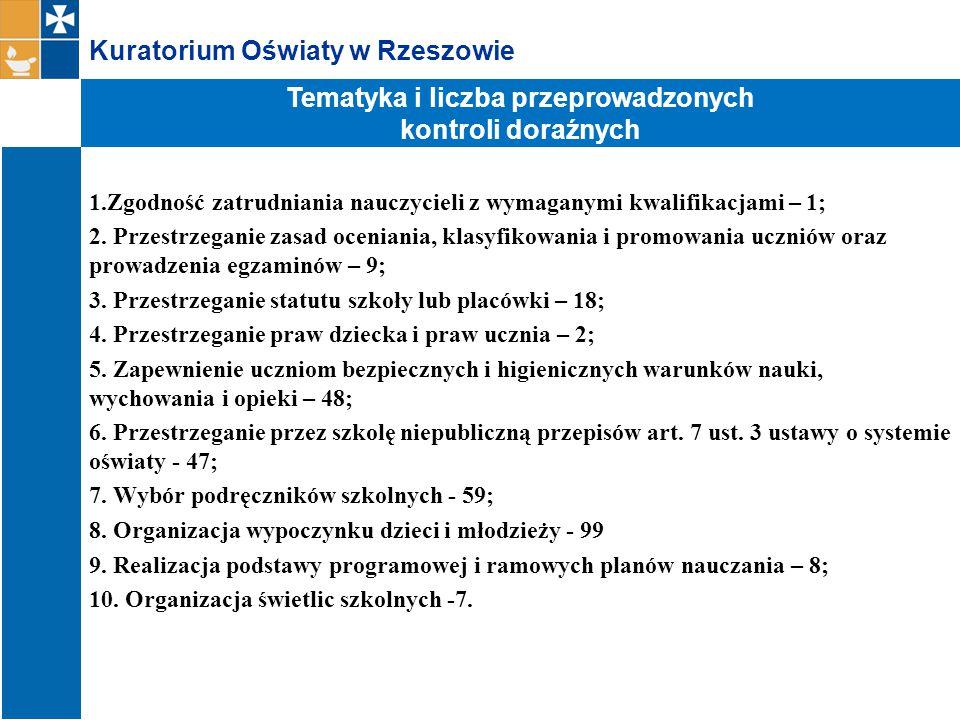 Kuratorium Oświaty w Rzeszowie 1.Zgodność zatrudniania nauczycieli z wymaganymi kwalifikacjami – 1; 2.