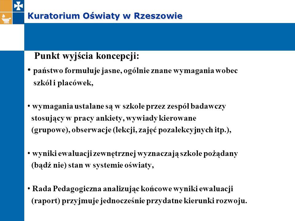 Kuratorium Oświaty w Rzeszowie Słabe strony pracy szkół/placówek po przeprowadzonej ewaluacji: GIMNAZJUM 1.