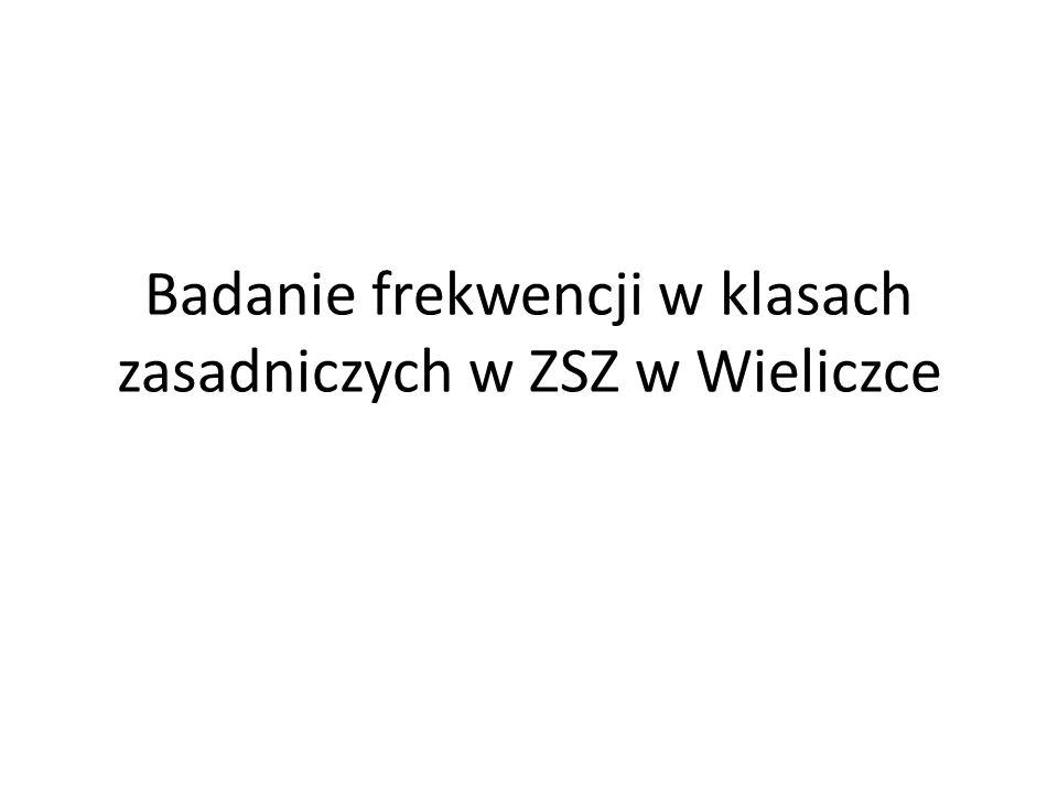 Badanie frekwencji w klasach zasadniczych w ZSZ w Wieliczce