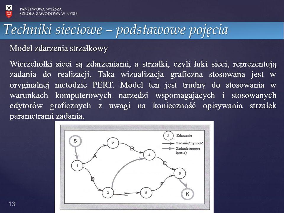 13 Techniki sieciowe – podstawowe pojęcia Model zdarzenia strzałkowy Wierzchołki sieci są zdarzeniami, a strzałki, czyli łuki sieci, reprezentują zada