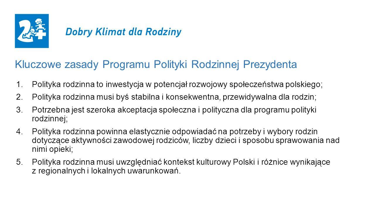 Kluczowe zasady Programu Polityki Rodzinnej Prezydenta 1.Polityka rodzinna to inwestycja w potencjał rozwojowy społeczeństwa polskiego; 2.Polityka rodzinna musi byś stabilna i konsekwentna, przewidywalna dla rodzin; 3.Potrzebna jest szeroka akceptacja społeczna i polityczna dla programu polityki rodzinnej; 4.Polityka rodzinna powinna elastycznie odpowiadać na potrzeby i wybory rodzin dotyczące aktywności zawodowej rodziców, liczby dzieci i sposobu sprawowania nad nimi opieki; 5.Polityka rodzinna musi uwzględniać kontekst kulturowy Polski i różnice wynikające z regionalnych i lokalnych uwarunkowań.