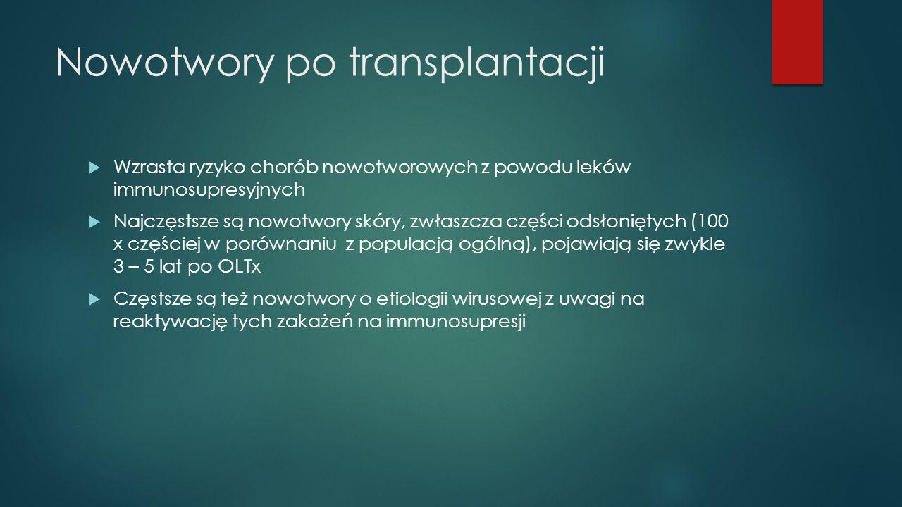 Nowotwory po transplantacji  Wzrasta ryzyko chorób nowotworowych z powodu leków immunosupresyjnych  Najczęstsze są nowotwory skóry, zwłaszcza części