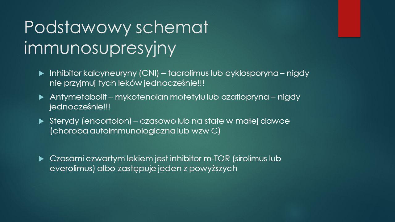 Podstawowy schemat immunosupresyjny  Inhibitor kalcyneuryny (CNI) – tacrolimus lub cyklosporyna – nigdy nie przyjmuj tych leków jednocześnie!!!  Ant