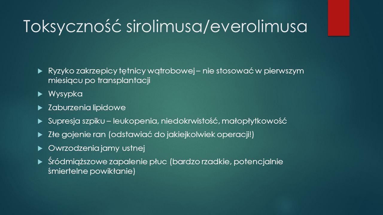 Toksyczność sirolimusa/everolimusa  Ryzyko zakrzepicy tętnicy wątrobowej – nie stosować w pierwszym miesiącu po transplantacji  Wysypka  Zaburzenia