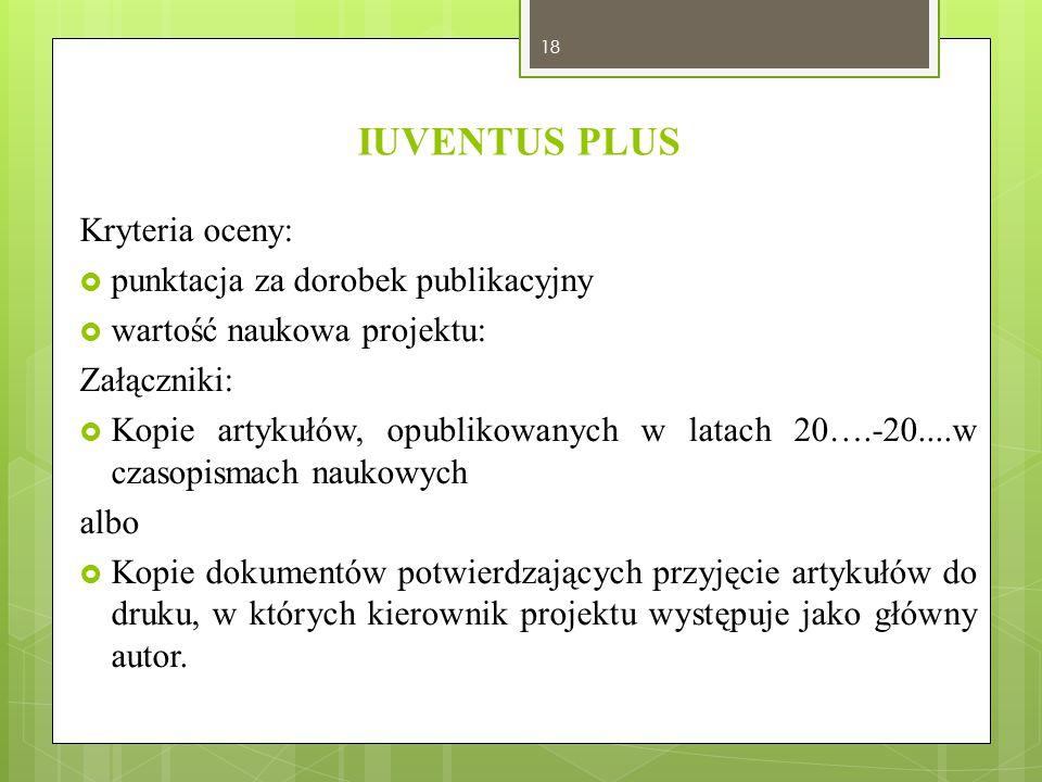 IUVENTUS PLUS Kryteria oceny:  punktacja za dorobek publikacyjny  wartość naukowa projektu: Załączniki:  Kopie artykułów, opublikowanych w latach 2