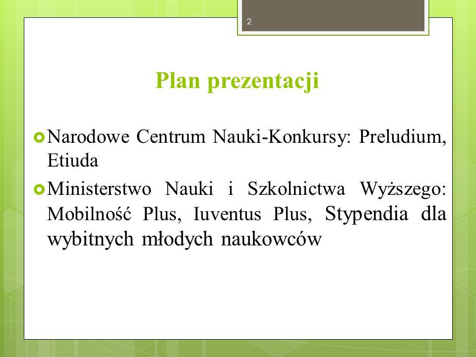 Plan prezentacji  Narodowe Centrum Nauki-Konkursy: Preludium, Etiuda  Ministerstwo Nauki i Szkolnictwa Wyższego: Mobilność Plus, Iuventus Plus, Styp