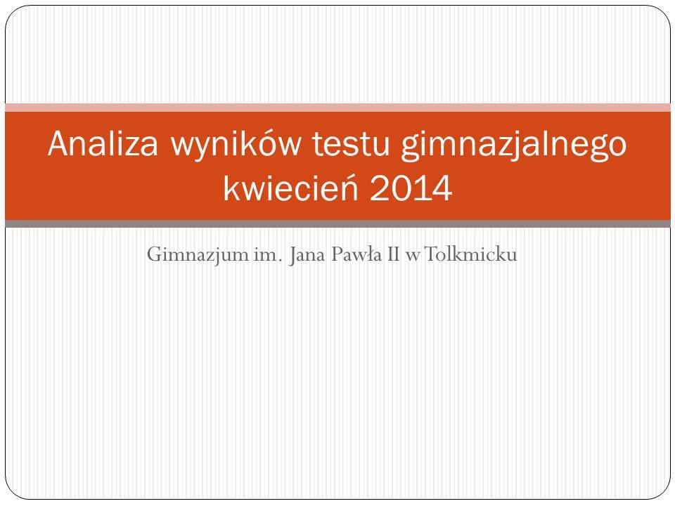 Gimnazjum im. Jana Pawła II w Tolkmicku Analiza wyników testu gimnazjalnego kwiecień 2014
