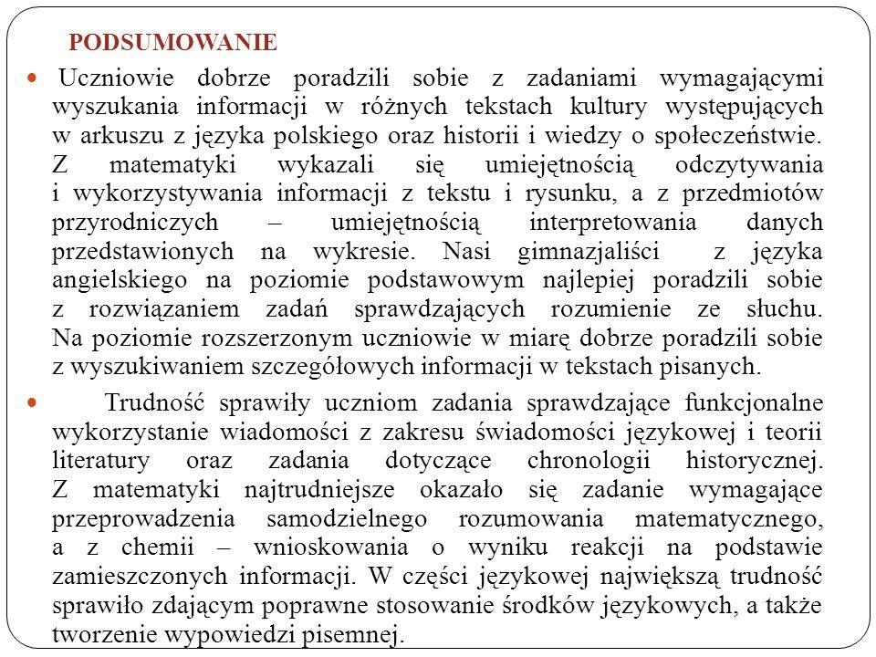 PODSUMOWANIE Uczniowie dobrze poradzili sobie z zadaniami wymagającymi wyszukania informacji w różnych tekstach kultury występujących w arkuszu z języka polskiego oraz historii i wiedzy o społeczeństwie.