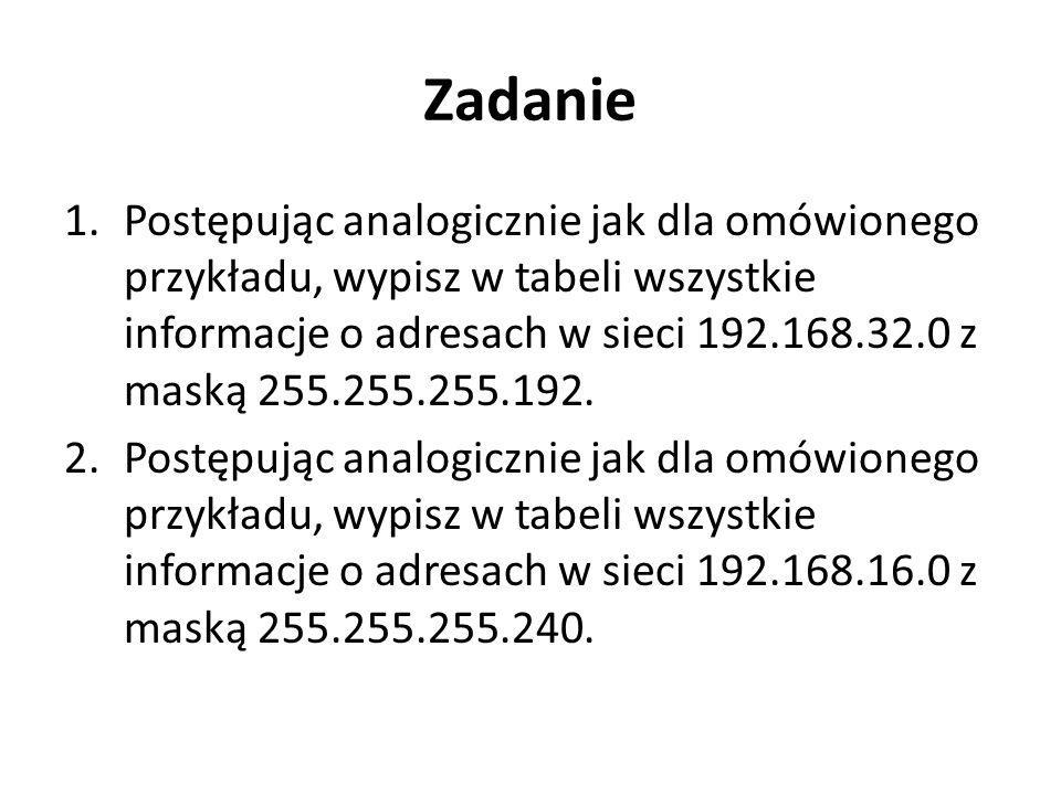 Zadanie 1.Postępując analogicznie jak dla omówionego przykładu, wypisz w tabeli wszystkie informacje o adresach w sieci 192.168.32.0 z maską 255.255.2