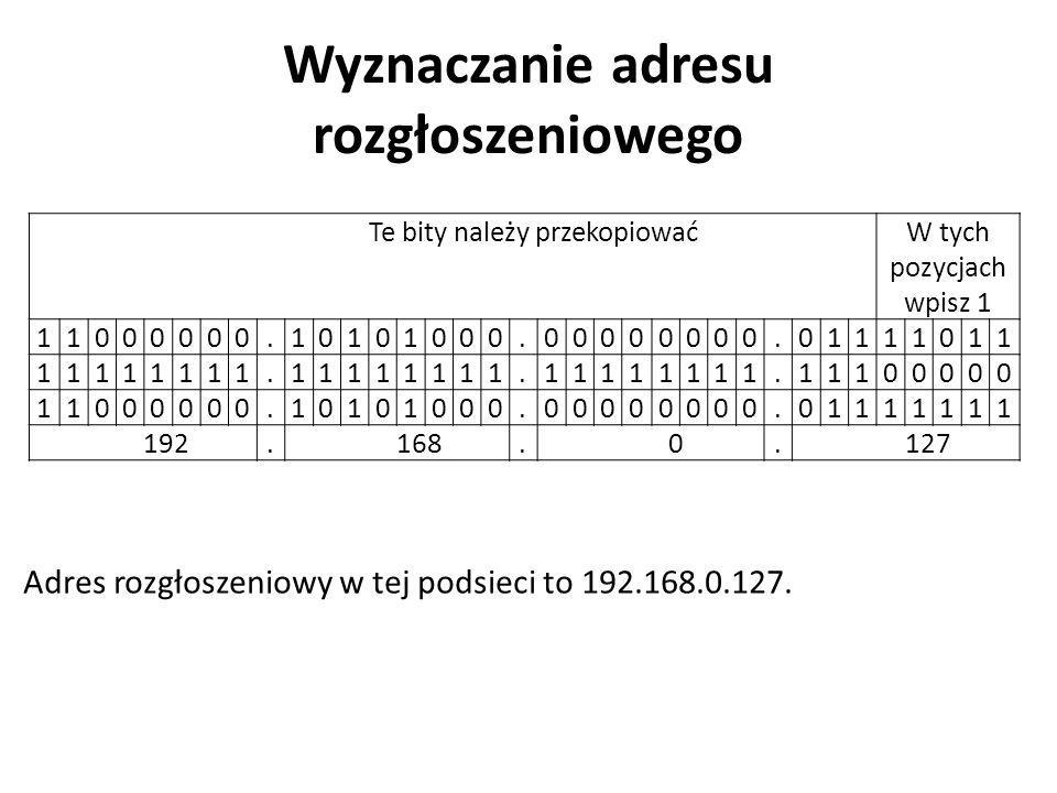 Wyznaczanie adresu rozgłoszeniowego Te bity należy przekopiowaćW tych pozycjach wpisz 1 11000000.10101000.00000000.01111011 11111111.11111111.11111111