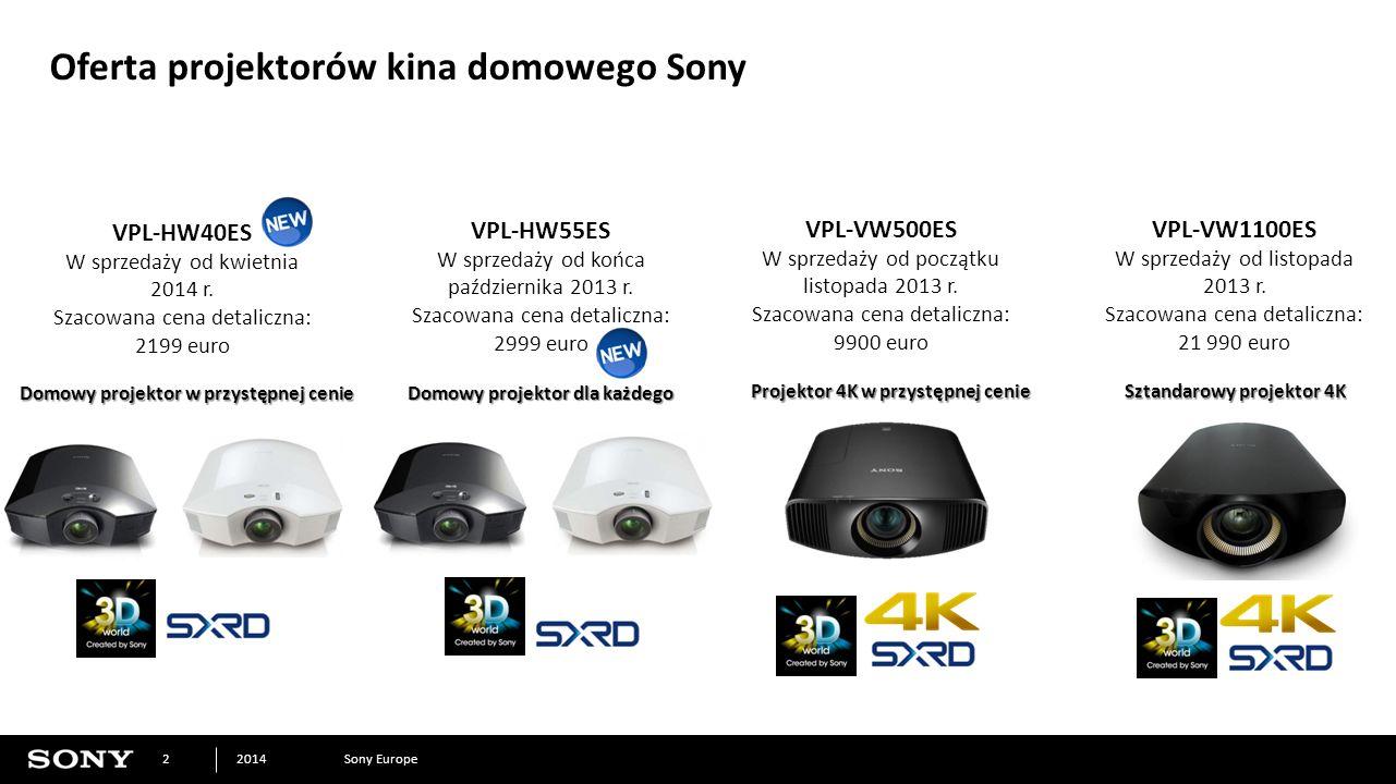 SONY jest zastrzeżonym znakiem towarowym firmy Sony Corporation.