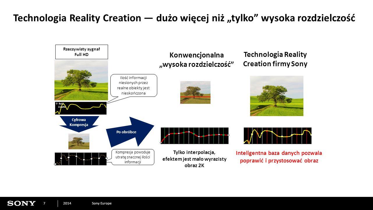 """Sony Europe2014 7 Technologia Reality Creation — dużo więcej niż """"tylko wysoka rozdzielczość ↑ Ilość światła Ilość informacji niesionych przez realne obiekty jest nieskończona Rzeczywisty sygnał Full HD Cyfrowa Kompresja Kompresja powoduje utratę znacznej ilości informacji Po obróbce Konwencjonalna """"wysoka rozdzielczość Tylko interpolacja, efektem jest mało wyrazisty obraz 2K Inteligentna baza danych pozwala poprawić i przystosować obraz Technologia Reality Creation firmy Sony"""