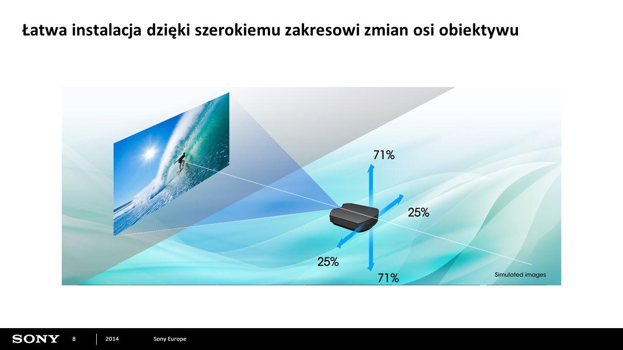 Sony Europe2014 8 Łatwa instalacja dzięki szerokiemu zakresowi zmian osi obiektywu