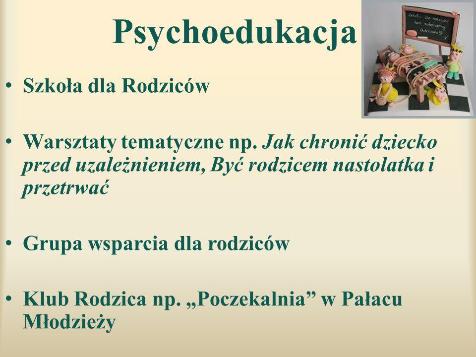 Psychoedukacja Szkoła dla Rodziców Warsztaty tematyczne np. Jak chronić dziecko przed uzależnieniem, Być rodzicem nastolatka i przetrwać Grupa wsparci