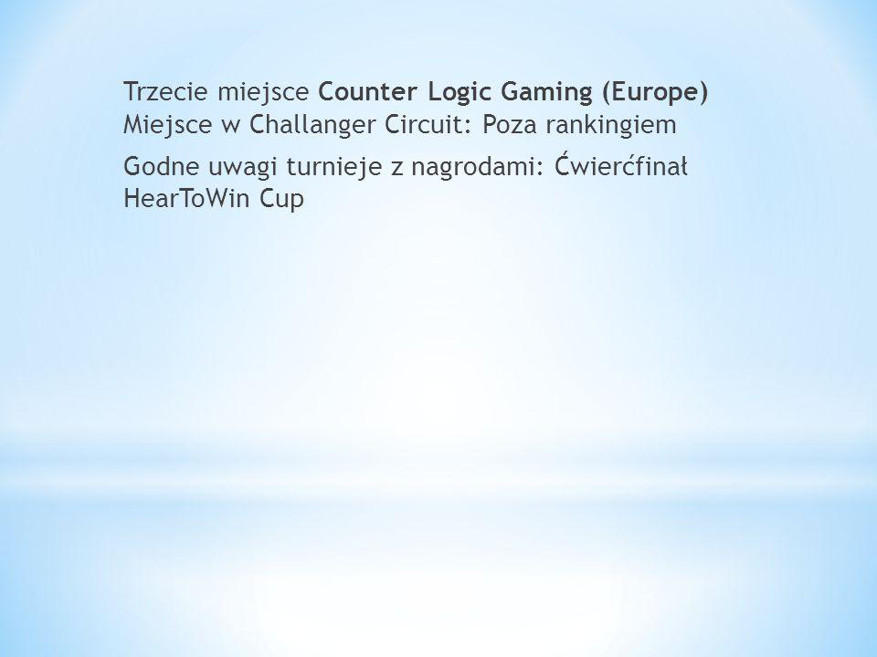 Trzecie miejsce Counter Logic Gaming (Europe) Miejsce w Challanger Circuit: Poza rankingiem Godne uwagi turnieje z nagrodami: Ćwierćfinał HearToWin Cu