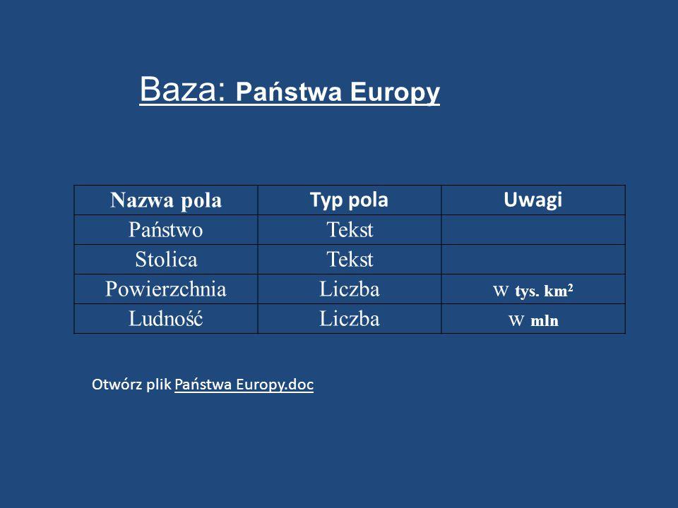 Nazwa pola Typ polaUwagi PaństwoTekst StolicaTekst PowierzchniaLiczbaw tys.