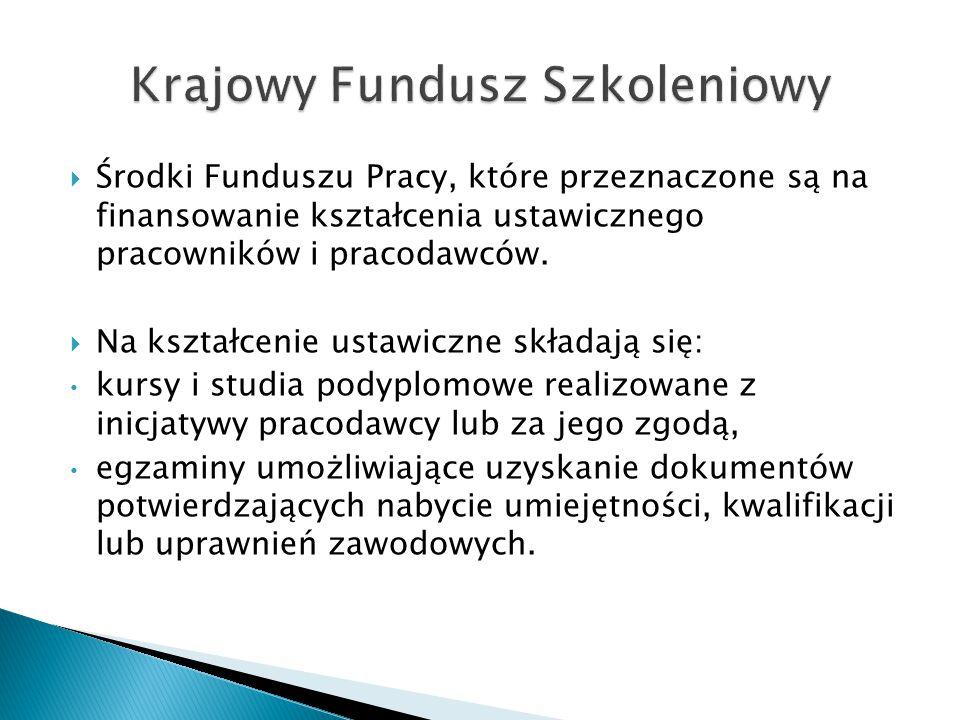  Środki Funduszu Pracy, które przeznaczone są na finansowanie kształcenia ustawicznego pracowników i pracodawców.  Na kształcenie ustawiczne składaj