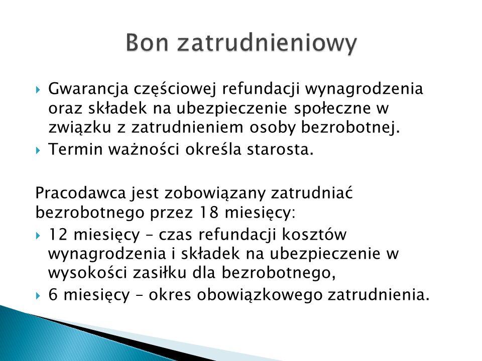 Gwarancja częściowej refundacji wynagrodzenia oraz składek na ubezpieczenie społeczne w związku z zatrudnieniem osoby bezrobotnej.  Termin ważności