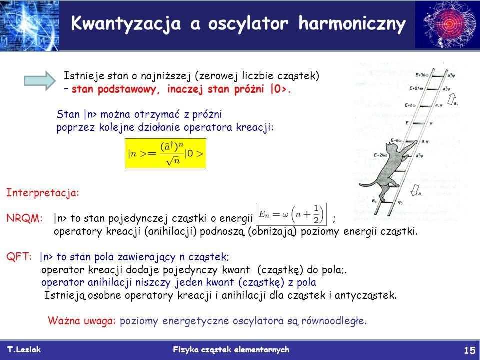 T.Lesiak Fizyka cząstek elementarnych 15 Istnieje stan o najniższej (zerowej liczbie cząstek) – stan podstawowy, inaczej stan próżni  0>. Stan  n> moż