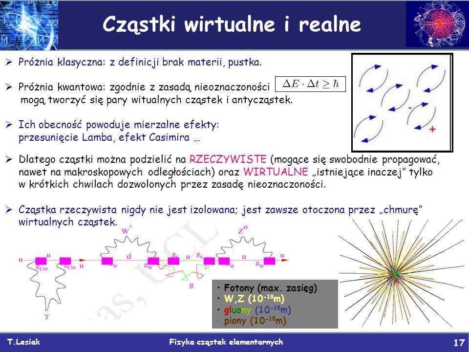 T.Lesiak Fizyka cząstek elementarnych 17 Cząstki wirtualne i realne  Próżnia klasyczna: z definicji brak materii, pustka.  Próżnia kwantowa: zgodnie