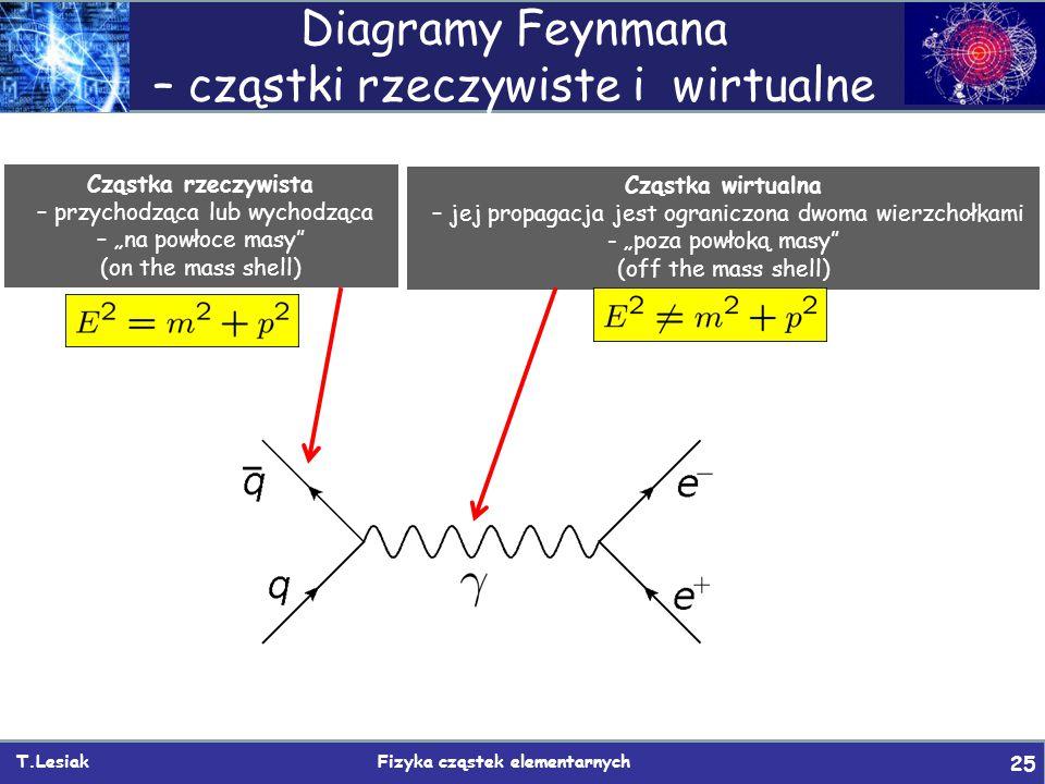 """T.Lesiak Fizyka cząstek elementarnych 25 Cząstka rzeczywista – przychodząca lub wychodząca – """"na powłoce masy (on the mass shell) Cząstka wirtualna – jej propagacja jest ograniczona dwoma wierzchołkami - """"poza powłoką masy (off the mass shell) Diagramy Feynmana – cząstki rzeczywiste i wirtualne"""