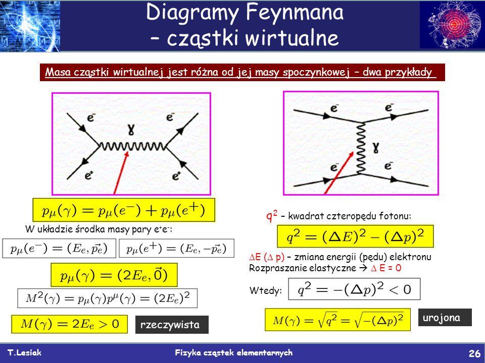 T.Lesiak Fizyka cząstek elementarnych 26 Diagramy Feynmana – cząstki wirtualne Masa cząstki wirtualnej jest różna od jej masy spoczynkowej – dwa przykłady W układzie środka masy pary e + e - : q 2 – kwadrat czteropędu fotonu:  E (  p) – zmiana energii (pędu) elektronu Rozpraszanie elastyczne   E = 0 Wtedy: rzeczywista urojona